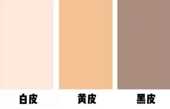 脸部偏黄的女生怎么染发-如何根据肤色选择发色1.jpg