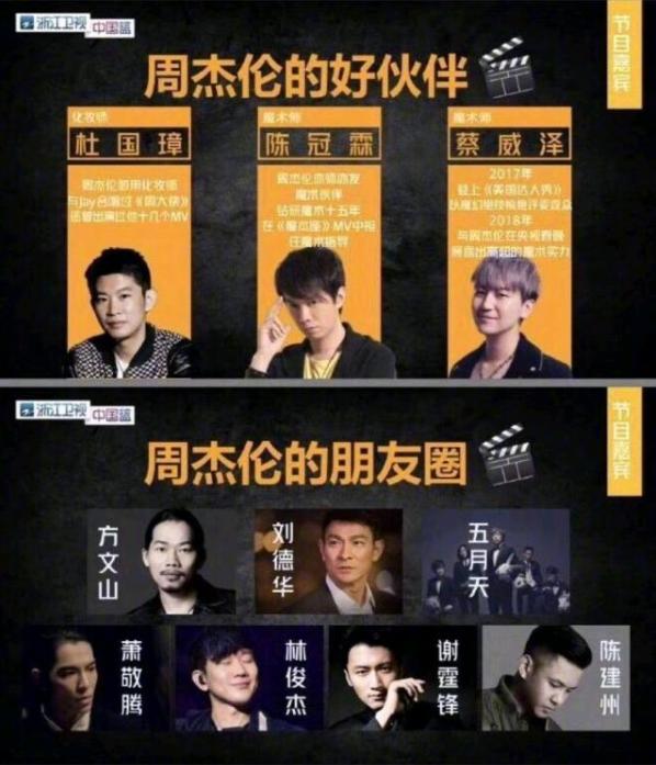 周杰伦新综艺周游记定档 浙江卫视2020年每周六22点档