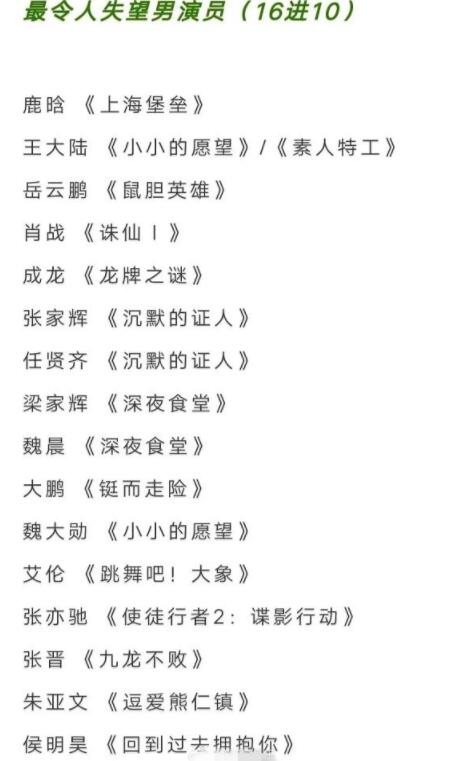 金扫帚奖提名名单 众鲜肉电影入围1.jpg