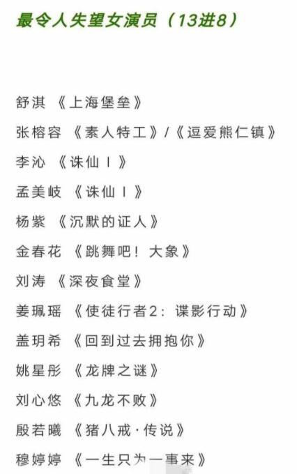 金扫帚奖提名名单 众鲜肉电影入围2.jpg