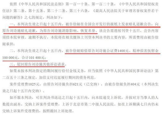 刘诗诗获赔10万-网络诋毁造谣必将受到惩罚3.jpeg