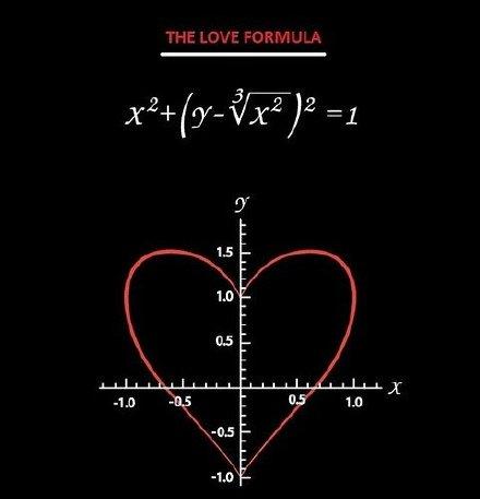 精致又短的表白情书数学公式 来感受理科生的浪漫